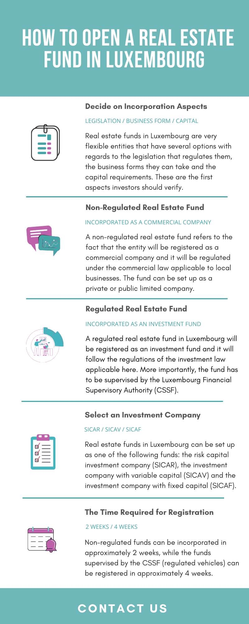 real estate investment funds luxembourg gardens